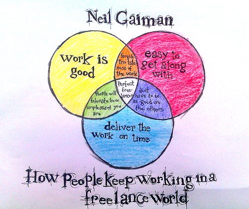 Consejos de Neil Gaiman para los autónomos